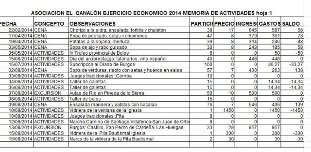 2014_el canalon_actividades_01
