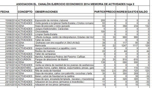 2014_el canalon_actividades_02