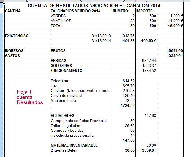 2014_el canalon_cuenta resultados_01
