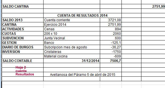 2014_el canalon_cuenta resultados_02
